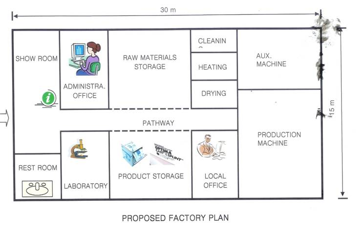Factory plan to ease material movement